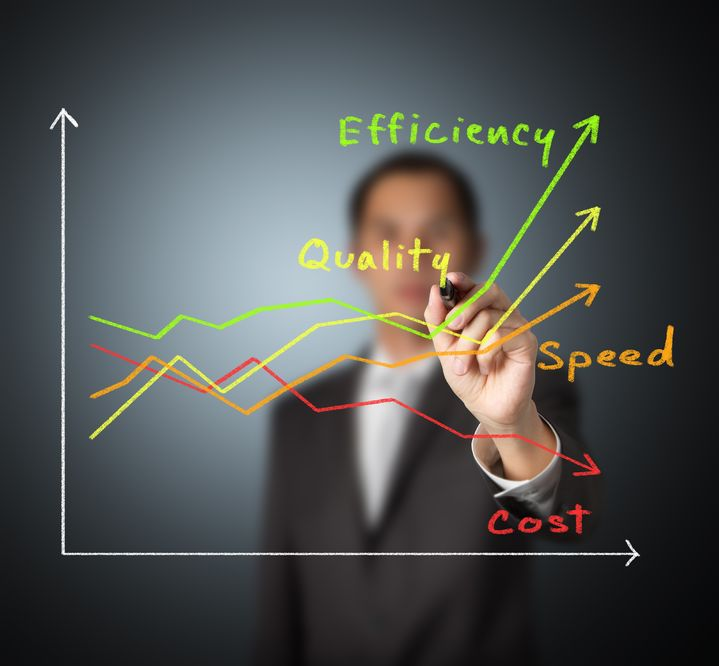 14228392 - business man writing graph of industrial product and service improvement concept by increased quality - speed - efficiency and reduced cost